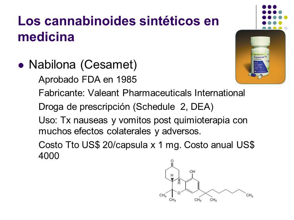 Los cannabinoides sintéticos en medicina