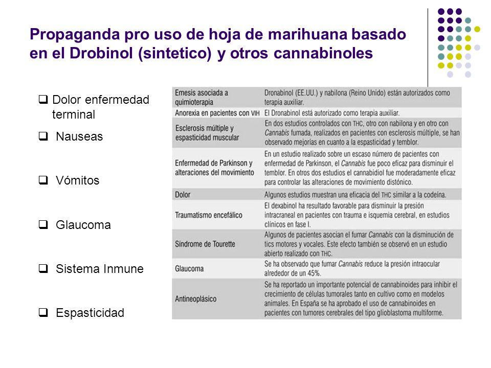 Propaganda pro uso de hoja de marihuana basado en el Drobinol (sintetico) y otros cannabinoles