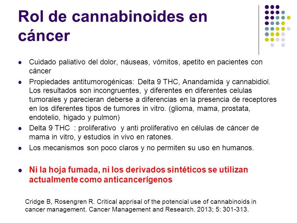 Rol de cannabinoides en cáncer