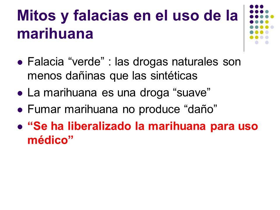 Mitos y falacias en el uso de la marihuana