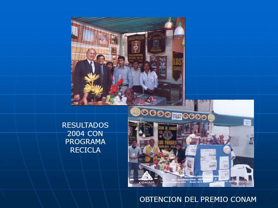 RESULTADOS 2004 CON PROGRAMA RECICLA