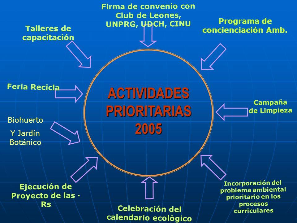 ACTIVIDADES PRIORITARIAS 2005