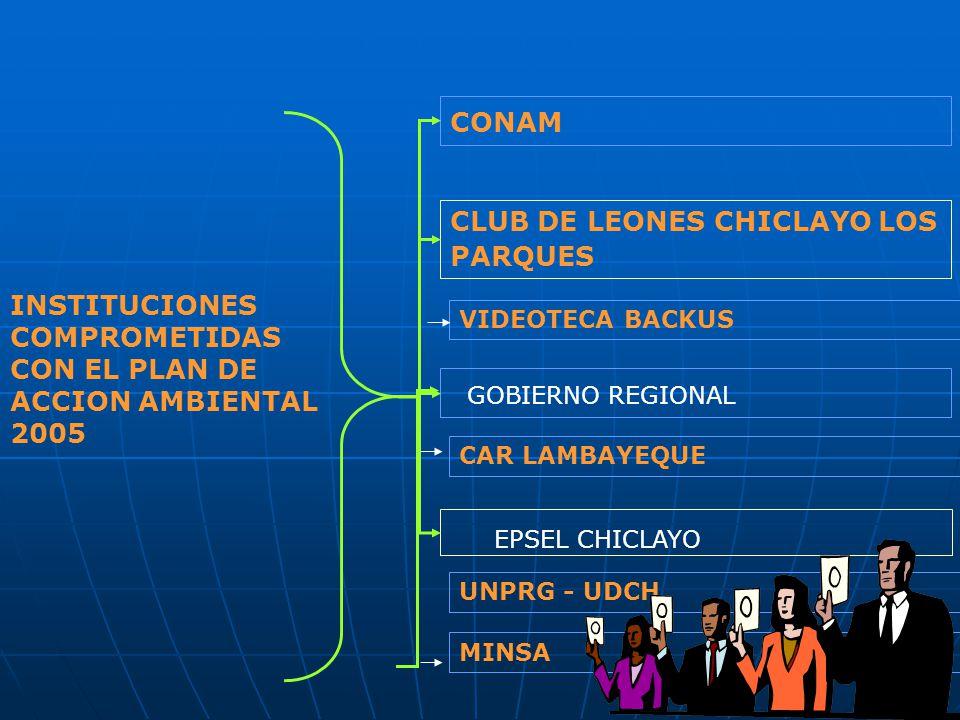 CLUB DE LEONES CHICLAYO LOS PARQUES