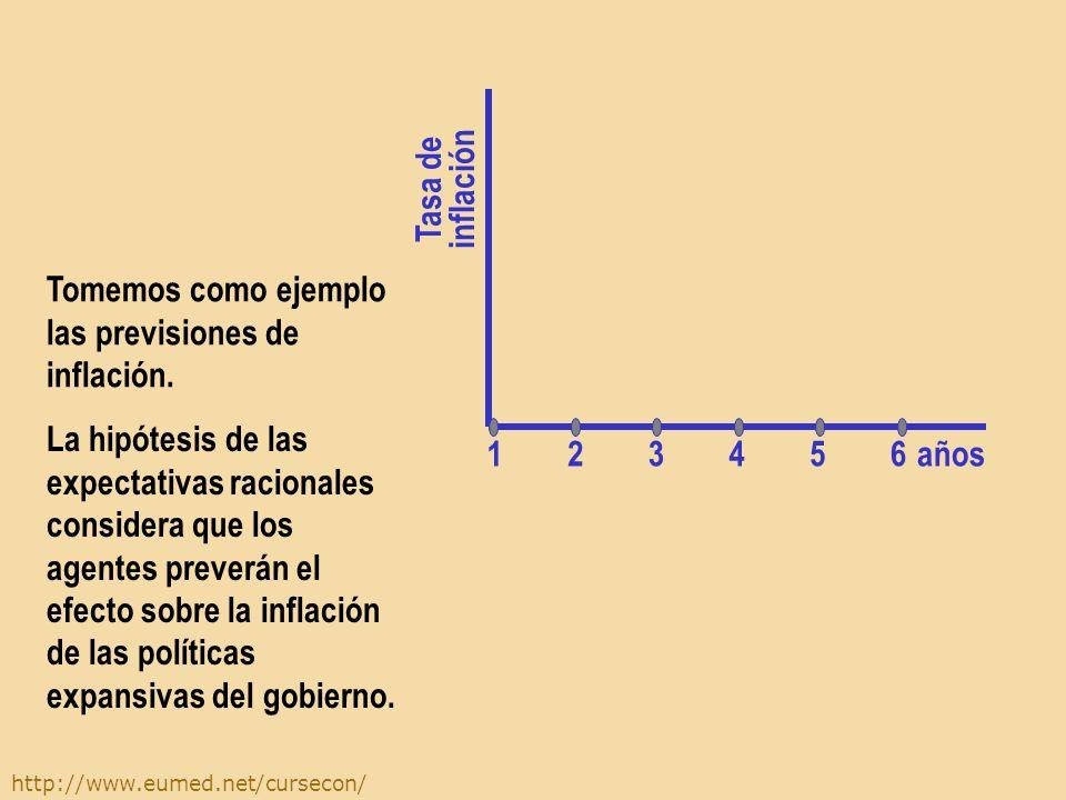 Tomemos como ejemplo las previsiones de inflación.