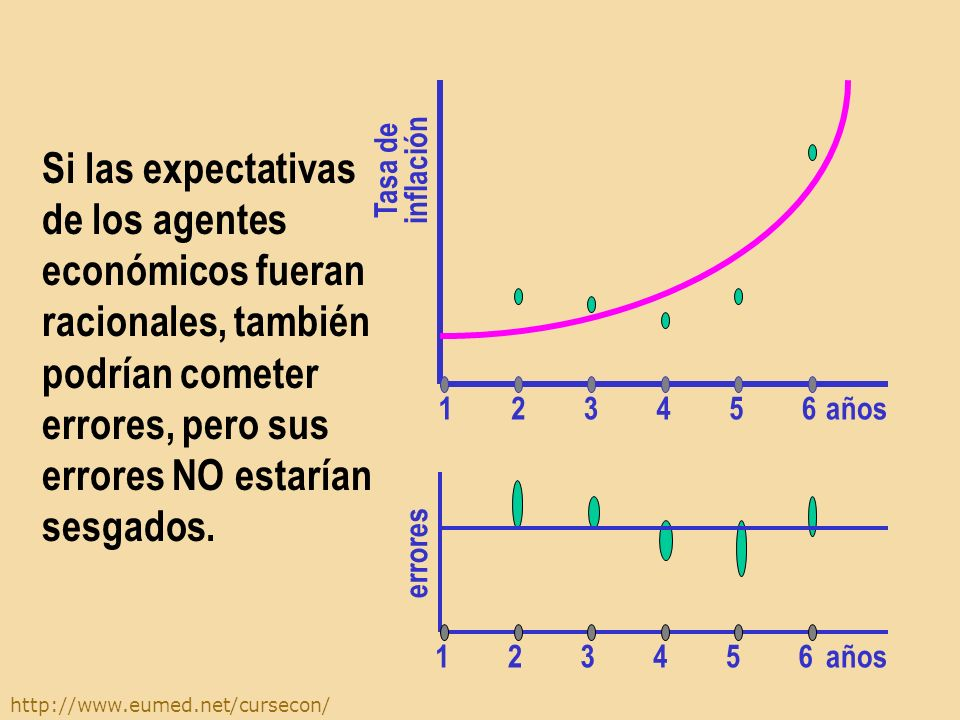 Si las expectativas de los agentes económicos fueran racionales, también podrían cometer errores, pero sus errores NO estarían sesgados.