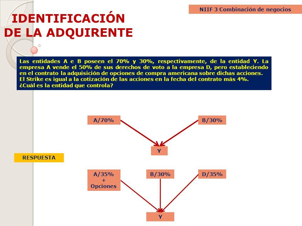 NIIF 3 Combinación de negocios IDENTIFICACIÓN DE LA ADQUIRENTE