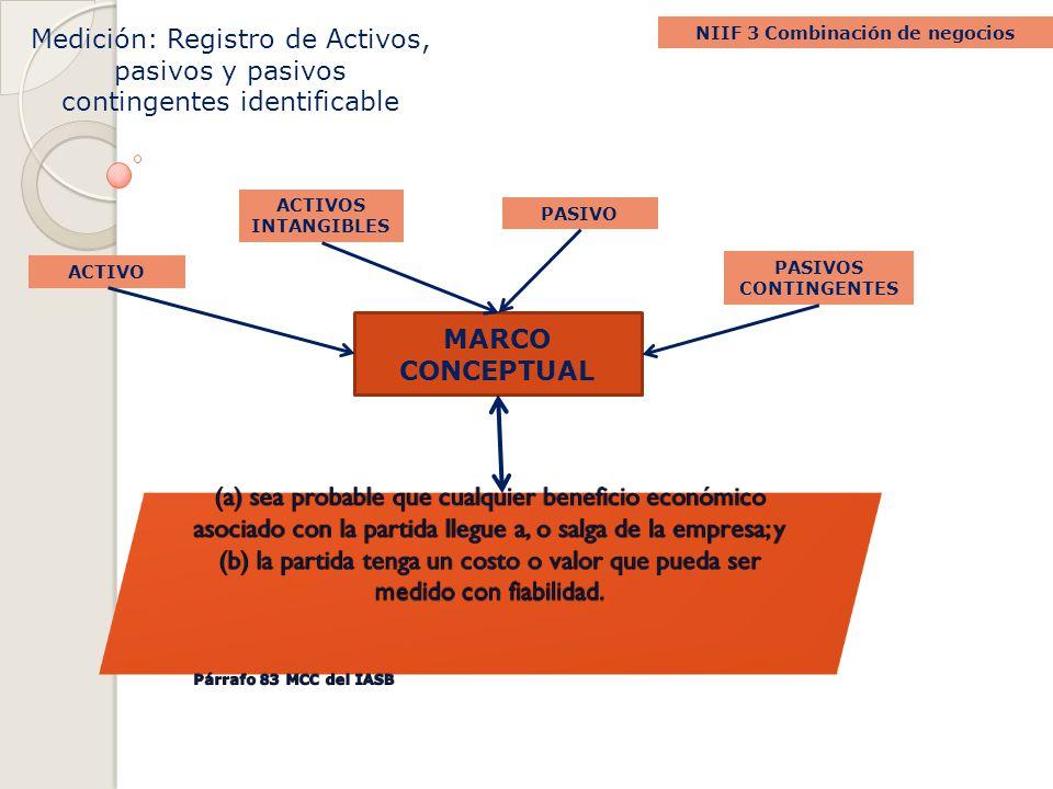 NIIF 3 Combinación de negocios
