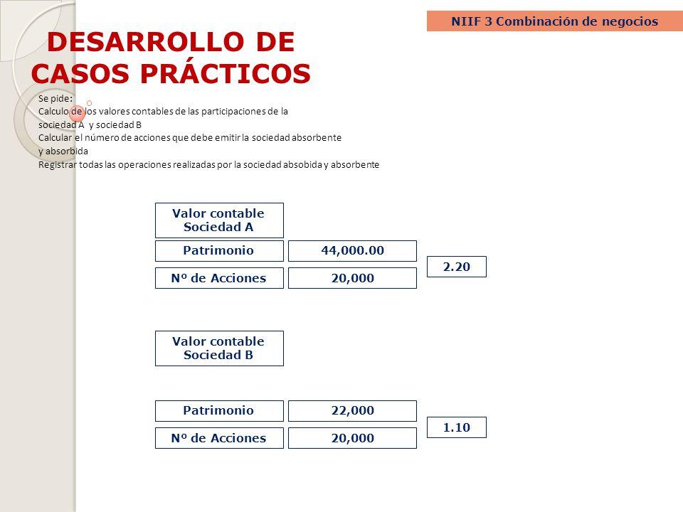 DESARROLLO DE CASOS PRÁCTICOS