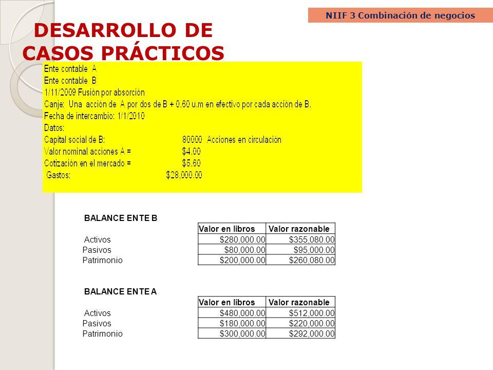 NIIF 3 Combinación de negocios DESARROLLO DE CASOS PRÁCTICOS