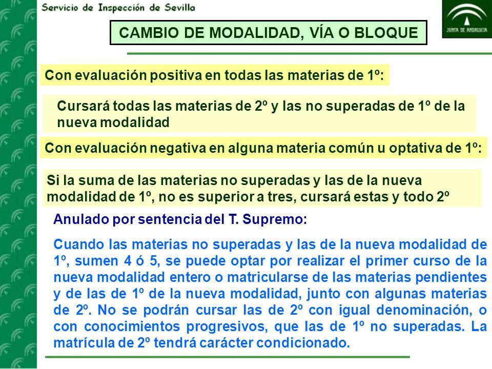 CAMBIO DE MODALIDAD, VÍA O BLOQUE