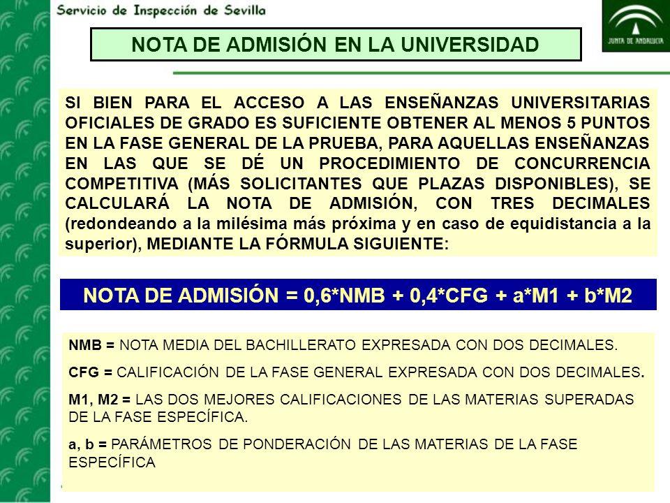 NOTA DE ADMISIÓN EN LA UNIVERSIDAD