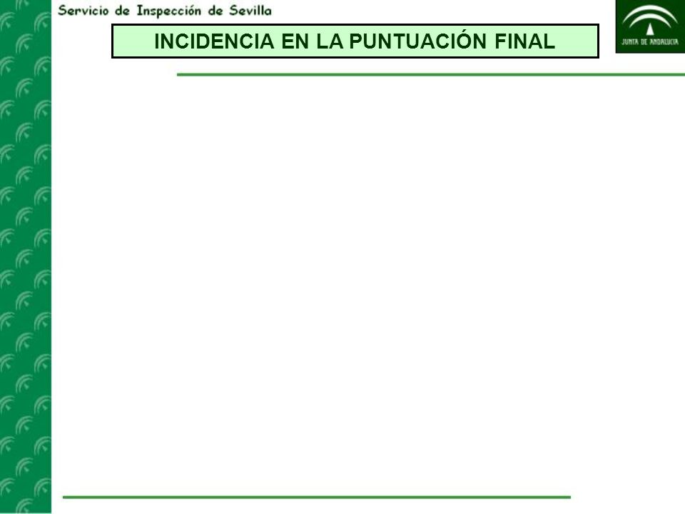 INCIDENCIA EN LA PUNTUACIÓN FINAL