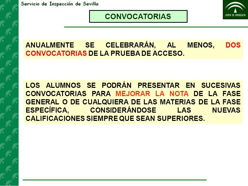 CONVOCATORIASANUALMENTE SE CELEBRARÁN, AL MENOS, DOS CONVOCATORIAS DE LA PRUEBA DE ACCESO.