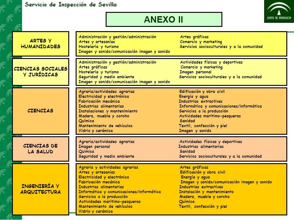 ANEXO II ARTES Y HUMANIDADES CIENCIAS SOCIALES Y JURÍDICAS CIENCIAS