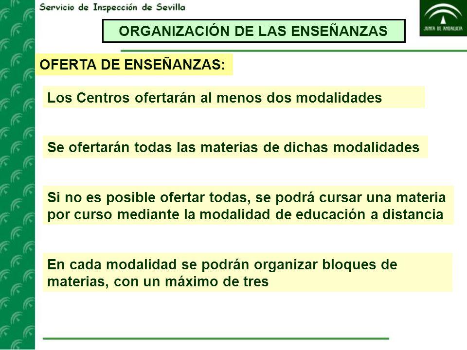 ORGANIZACIÓN DE LAS ENSEÑANZAS
