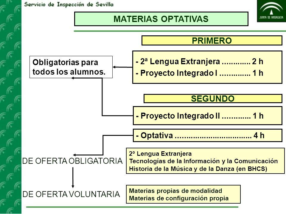 MATERIAS OPTATIVAS PRIMERO SEGUNDO