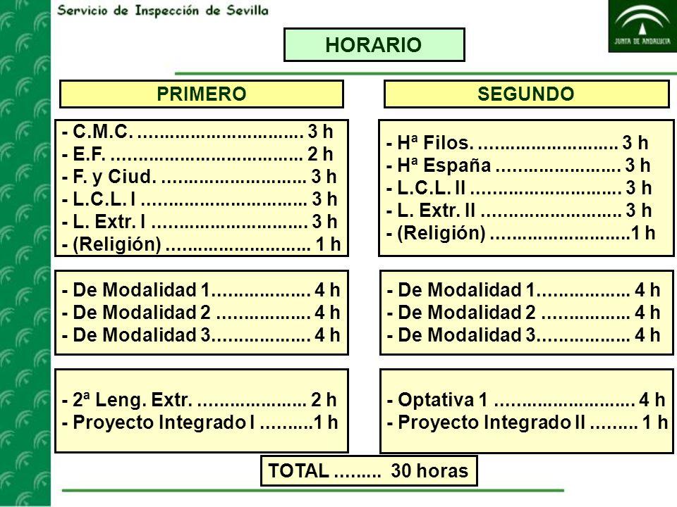 HORARIO PRIMERO SEGUNDO - C.M.C. ................................ 3 h
