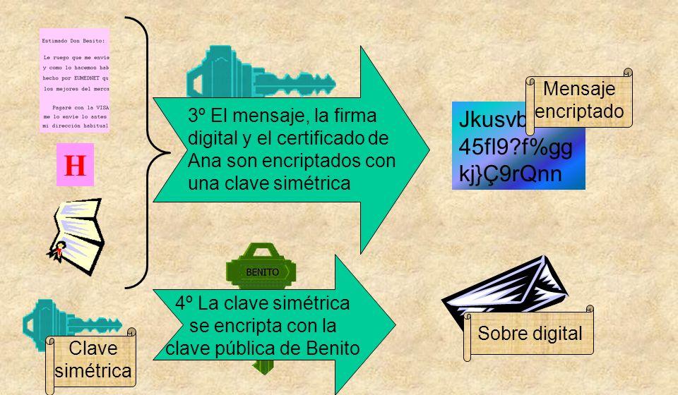 4º La clave simétrica se encripta con la clave pública de Benito