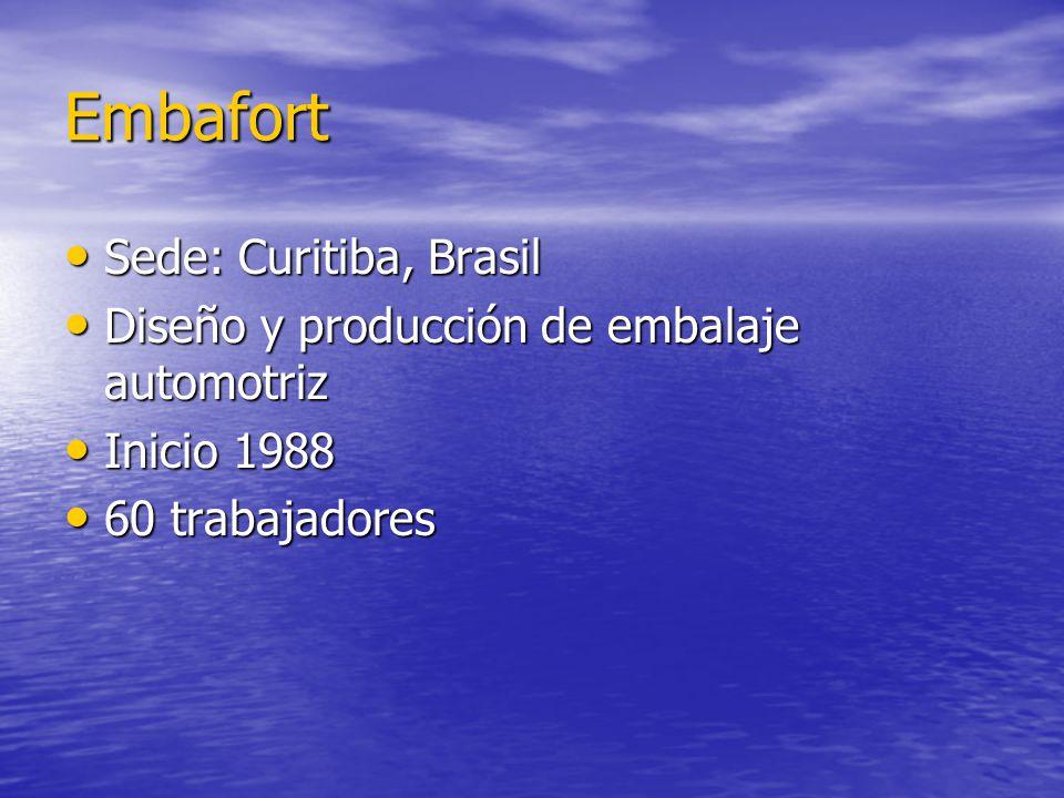 Embafort Sede: Curitiba, Brasil