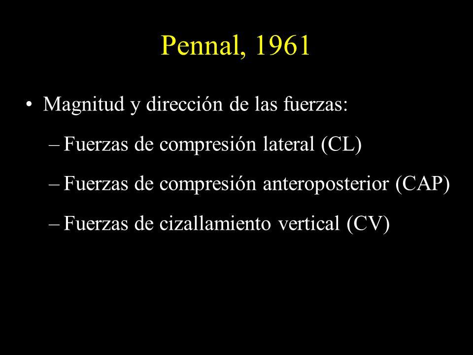 Pennal, 1961 Magnitud y dirección de las fuerzas:
