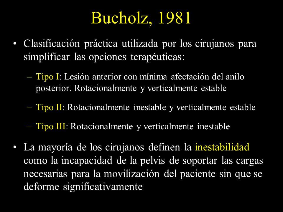Bucholz, 1981 Clasificación práctica utilizada por los cirujanos para simplificar las opciones terapéuticas: