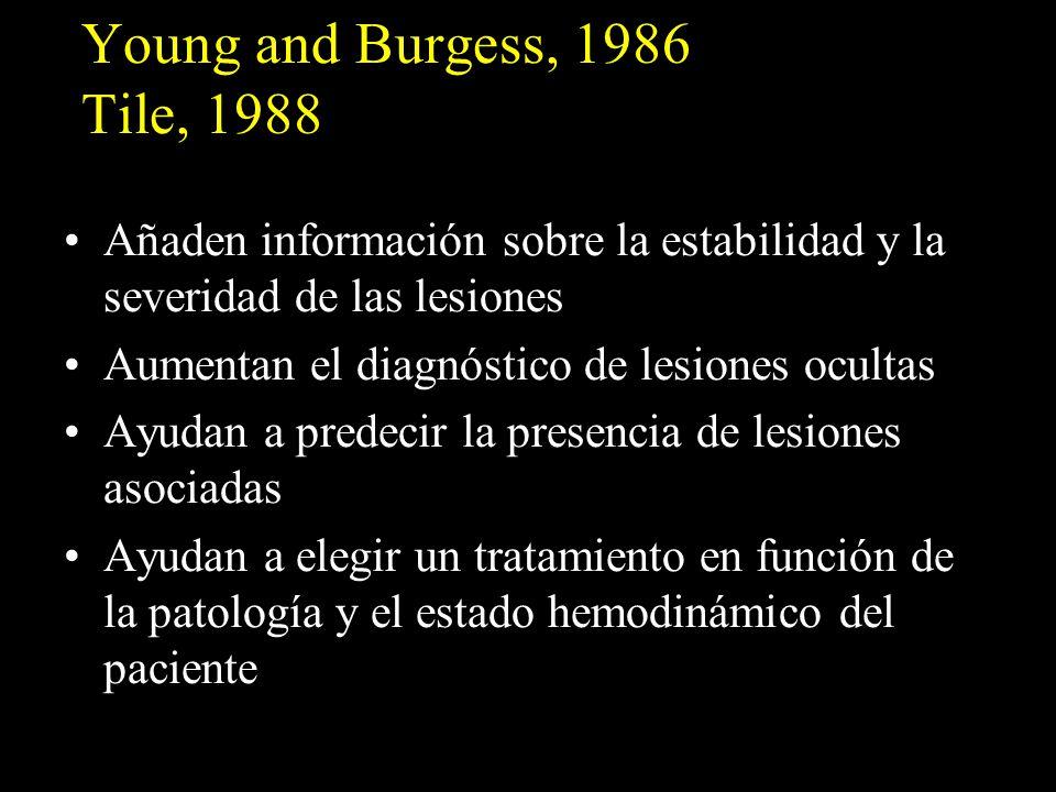 Young and Burgess, 1986 Tile, 1988 Añaden información sobre la estabilidad y la severidad de las lesiones.