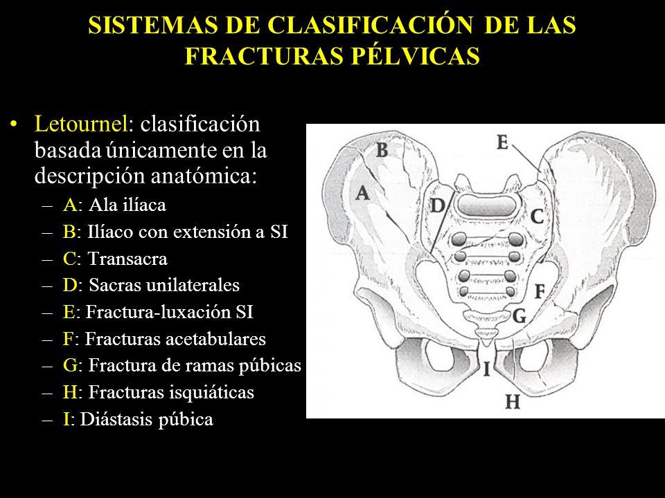 SISTEMAS DE CLASIFICACIÓN DE LAS FRACTURAS PÉLVICAS