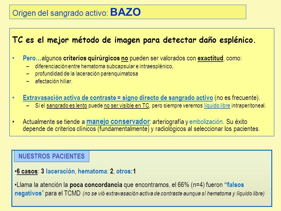 Origen del sangrado activo: BAZO