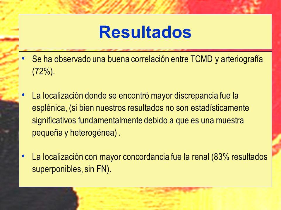 Resultados Se ha observado una buena correlación entre TCMD y arteriografía (72%).