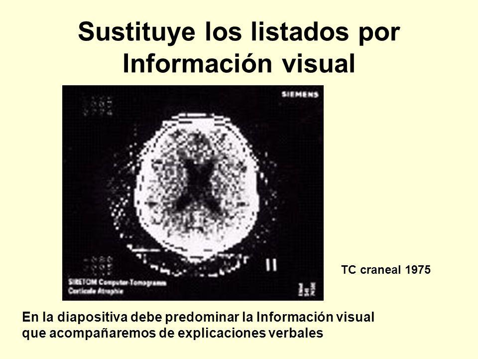 Sustituye los listados por Información visual