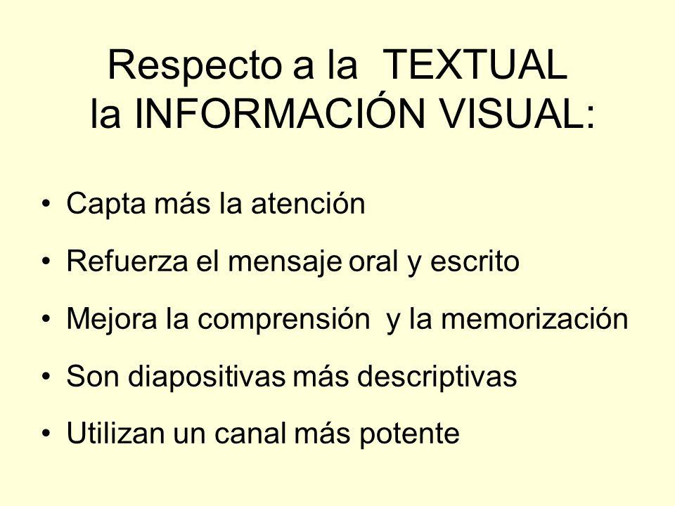 Respecto a la TEXTUAL la INFORMACIÓN VISUAL: