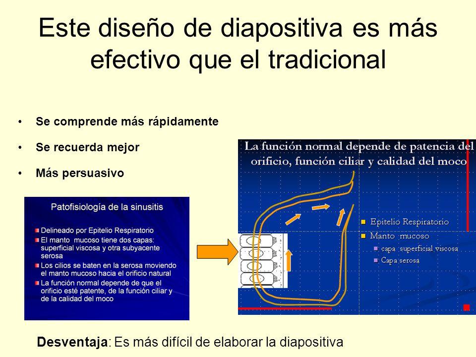 Este diseño de diapositiva es más efectivo que el tradicional