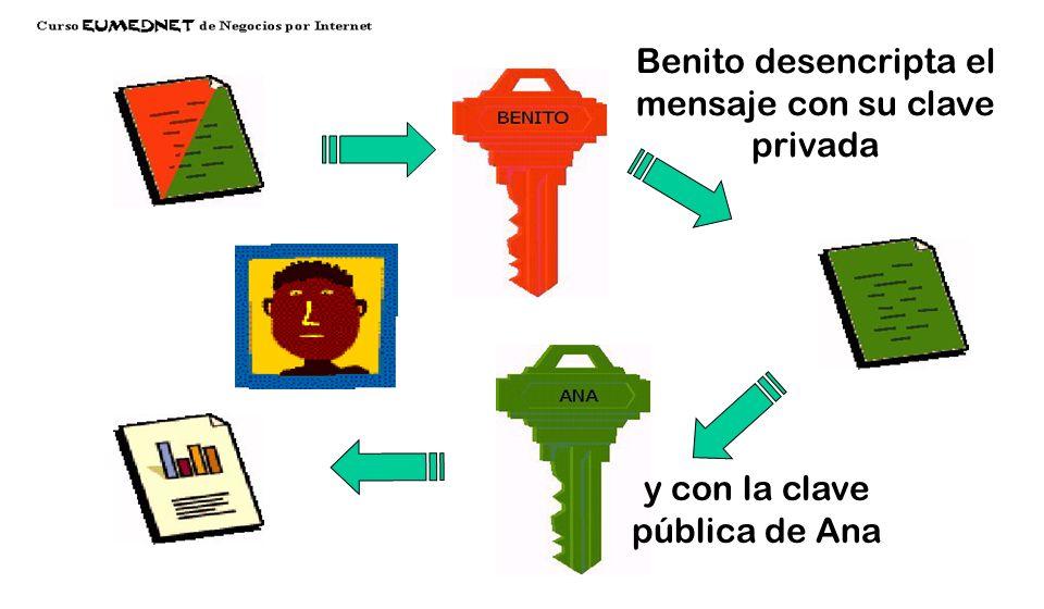 Benito desencripta el mensaje con su clave privada