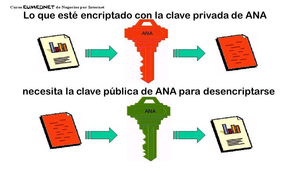 Lo que esté encriptado con la clave privada de ANA