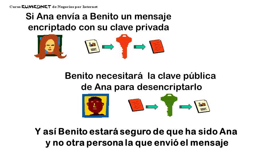 Si Ana envía a Benito un mensaje encriptado con su clave privada