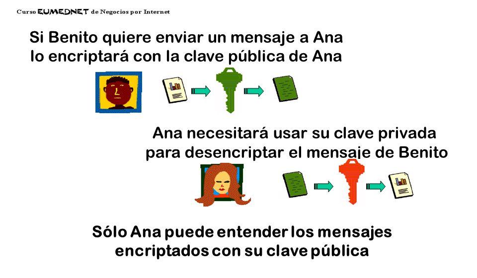Sólo Ana puede entender los mensajes encriptados con su clave pública