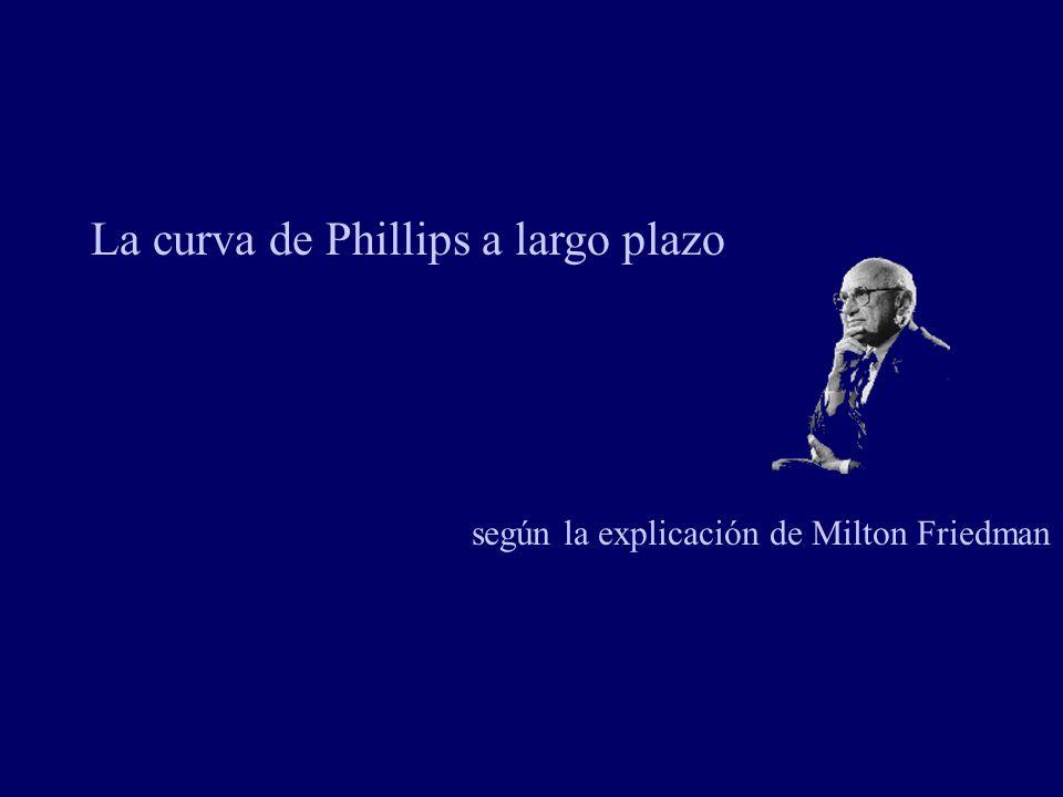 La curva de Phillips a largo plazo