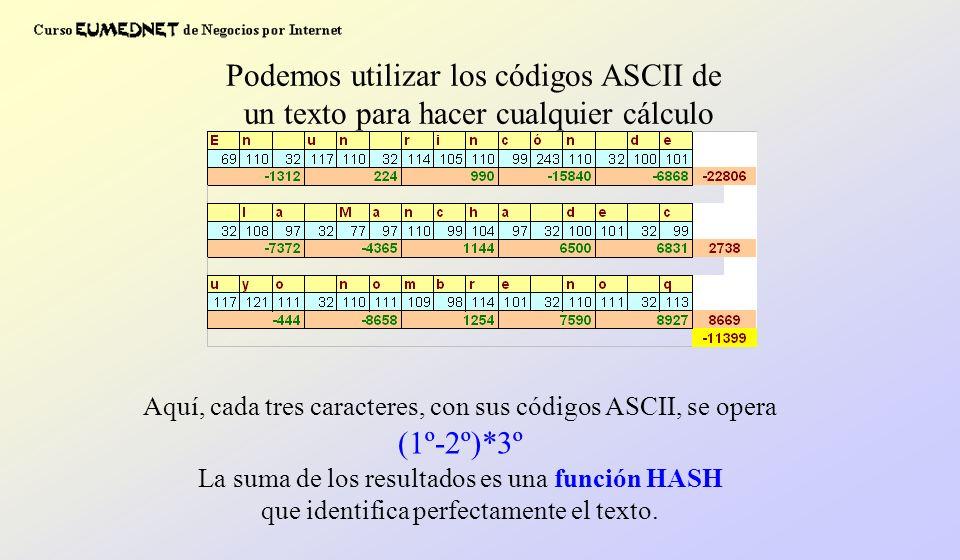 Podemos utilizar los códigos ASCII de