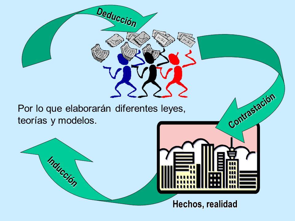 Deducción Por lo que elaborarán diferentes leyes, teorías y modelos.