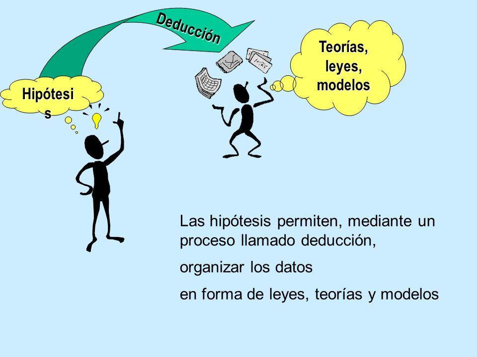 Deducción Teorías, leyes, modelos. Hipótesis. Las hipótesis permiten, mediante un proceso llamado deducción,