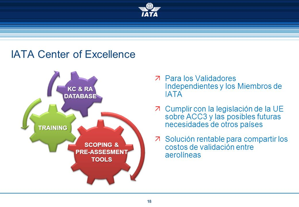 IATA Center of Excellence