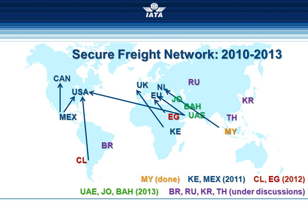 Secure Freight Network: 2010-2013