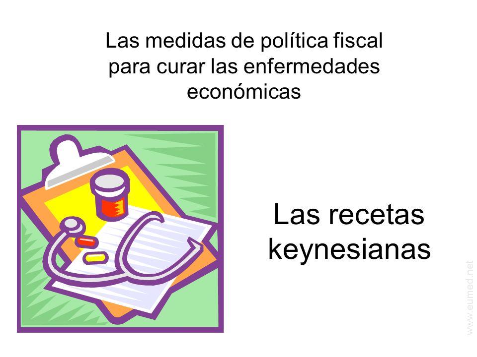 Las recetas keynesianas