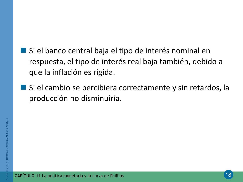 Si el banco central baja el tipo de interés nominal en respuesta, el tipo de interés real baja también, debido a que la inflación es rígida.