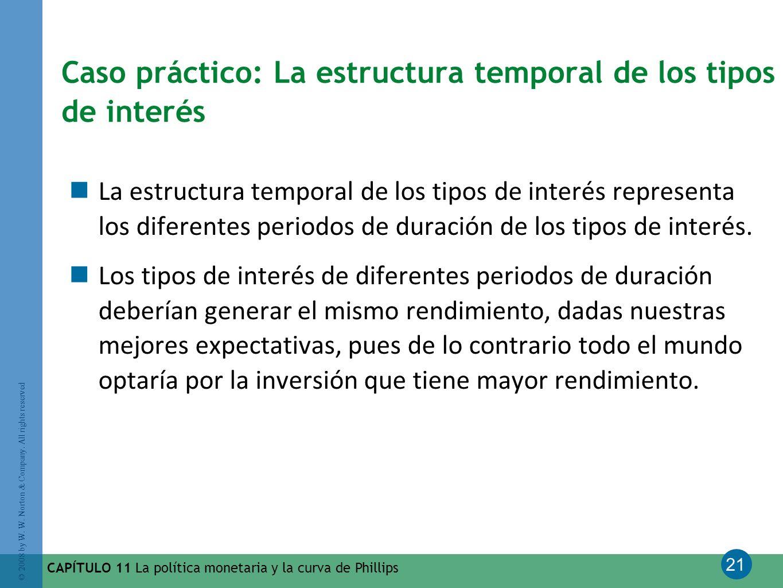 Caso práctico: La estructura temporal de los tipos de interés