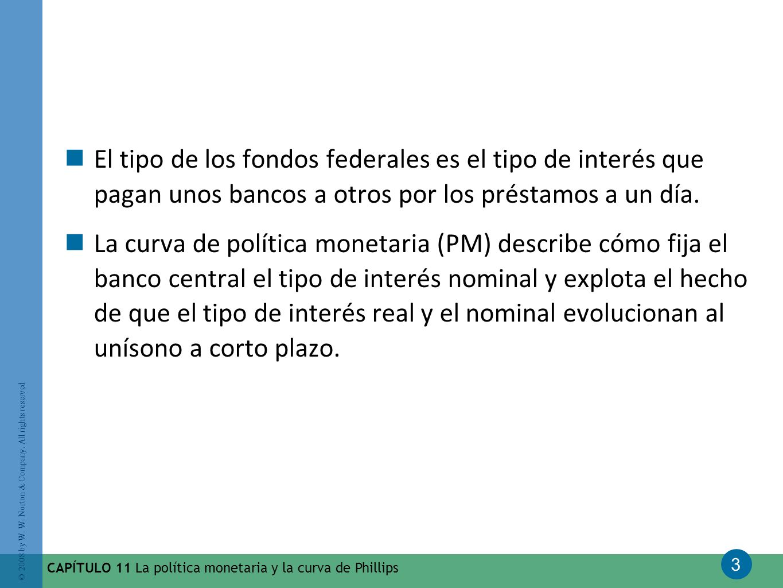 El tipo de los fondos federales es el tipo de interés que pagan unos bancos a otros por los préstamos a un día.