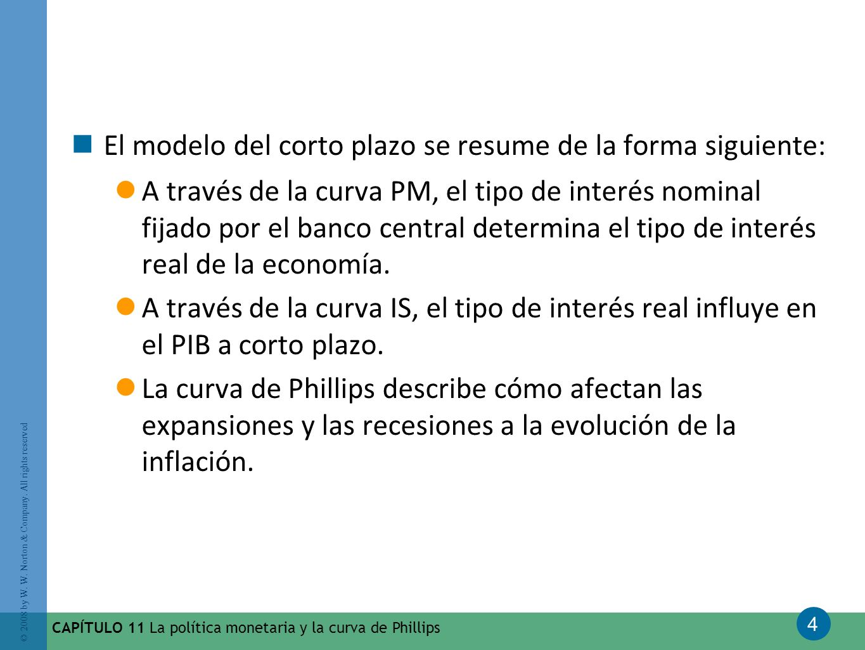 El modelo del corto plazo se resume de la forma siguiente: