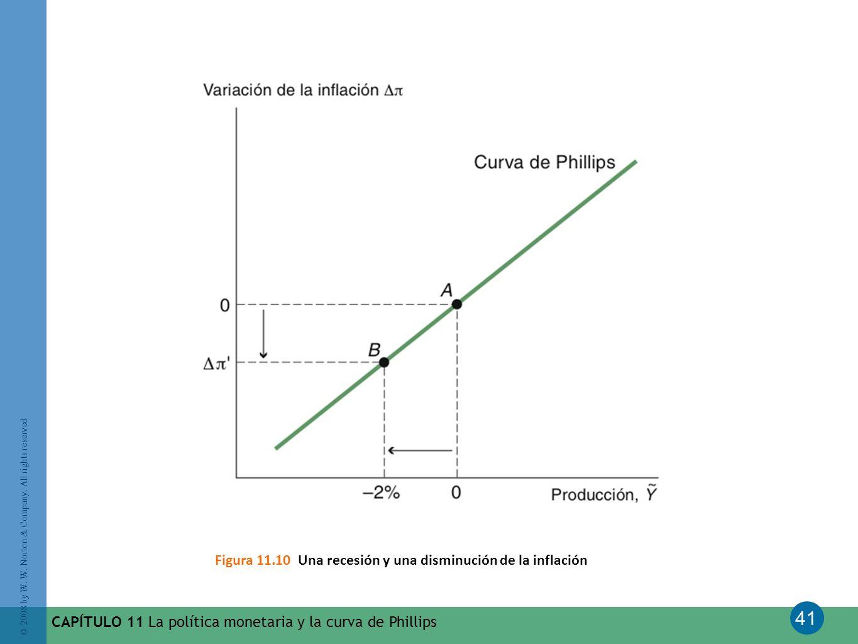 Figura 11.10 Una recesión y una disminución de la inflación