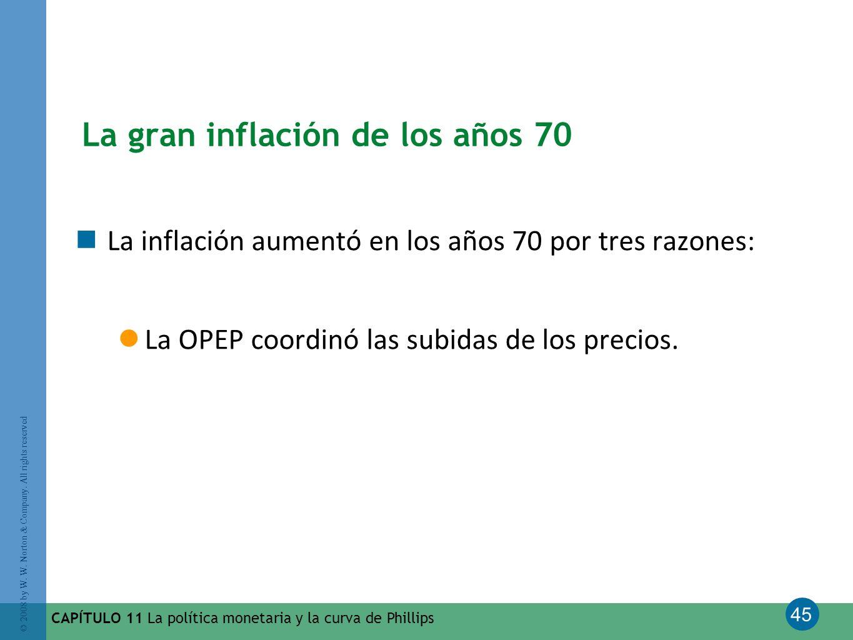 La gran inflación de los años 70