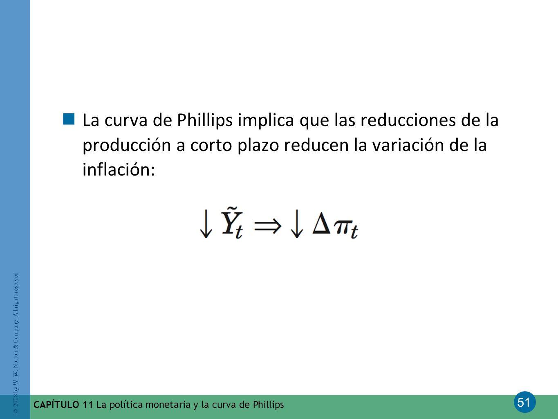 La curva de Phillips implica que las reducciones de la producción a corto plazo reducen la variación de la inflación: